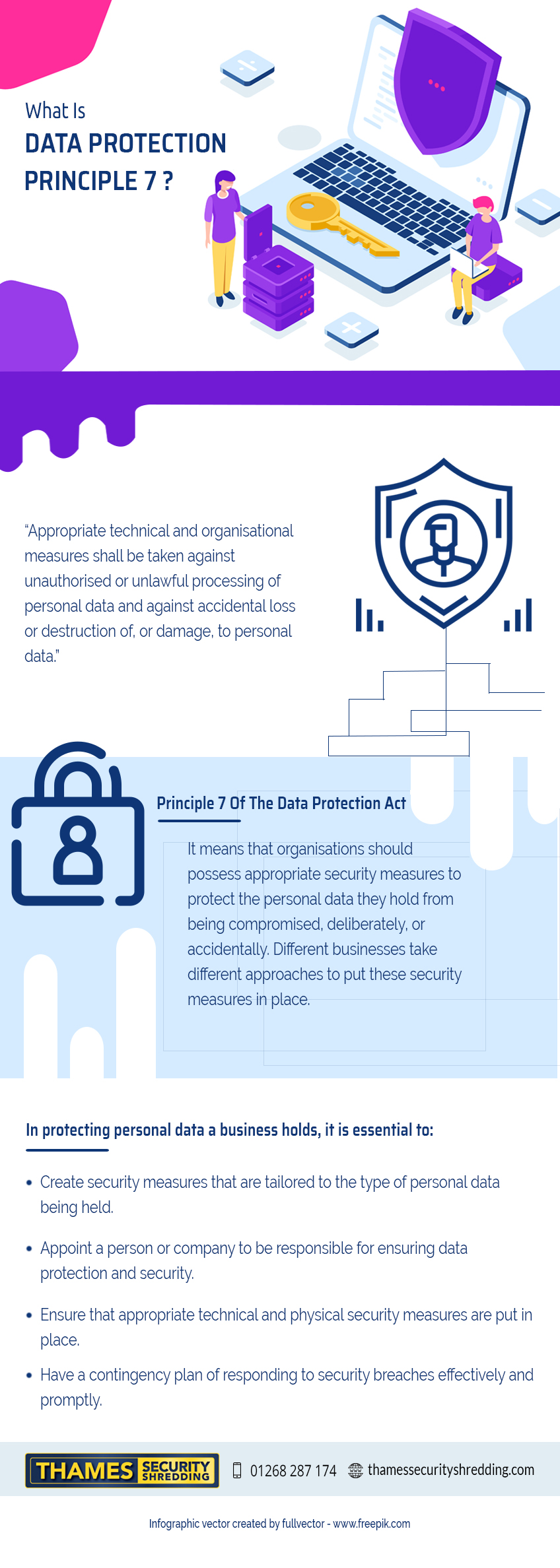 data protection principle 7