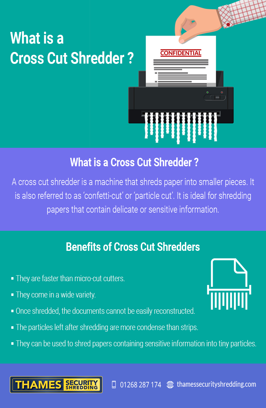 Cross-Cut-Shredder